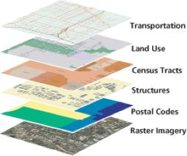 GIS Data Options: Transportation, Land Use, Census Tracts, Structures, Postal Codes, Raster Imagery